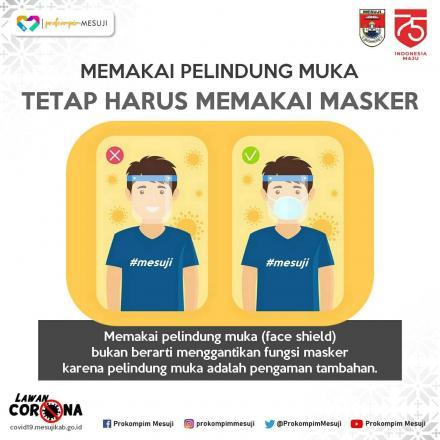 Memakai Pelindung Muka (Face Shield) Bukan Berarti Sebagai Pengganti Fungsi Masker